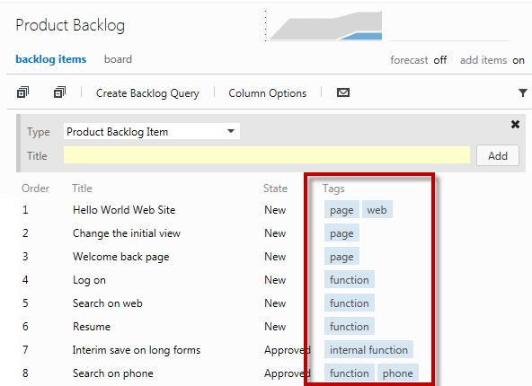 Product Backlog Work Item Tags