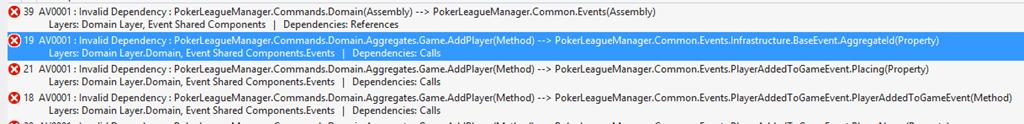 Visual Studio Layer Diagram Validation Error